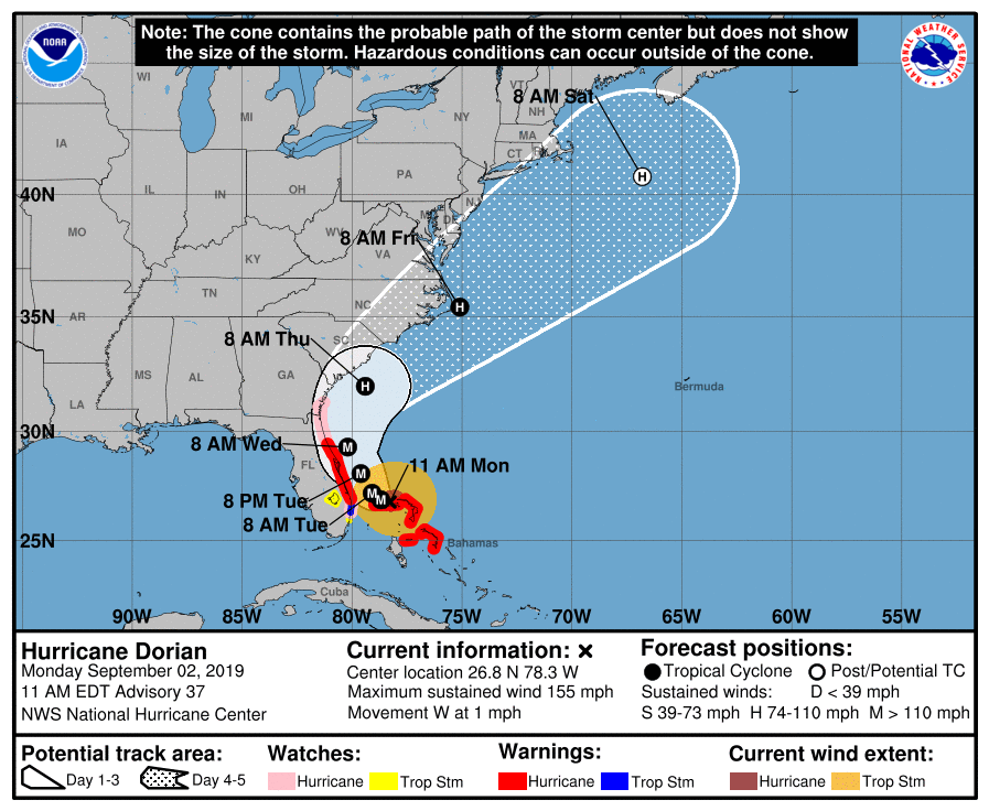 Updates on Dorian (And Other Hurricane Tips)